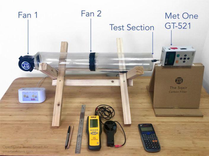Версія апарату Гендерсона, яку використовували під час експерименту
