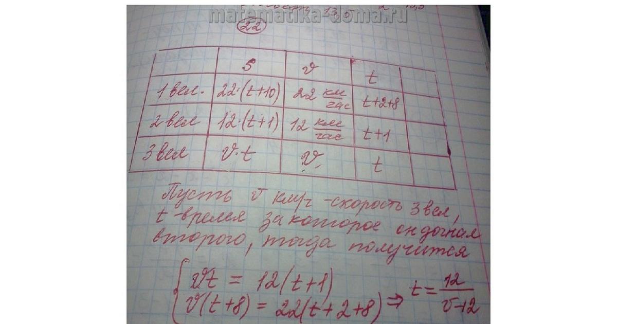 Огэ математика ященко по гдз