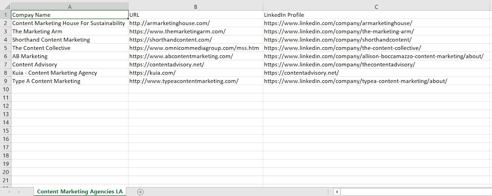 Examples of LA Content Marketing Agencies