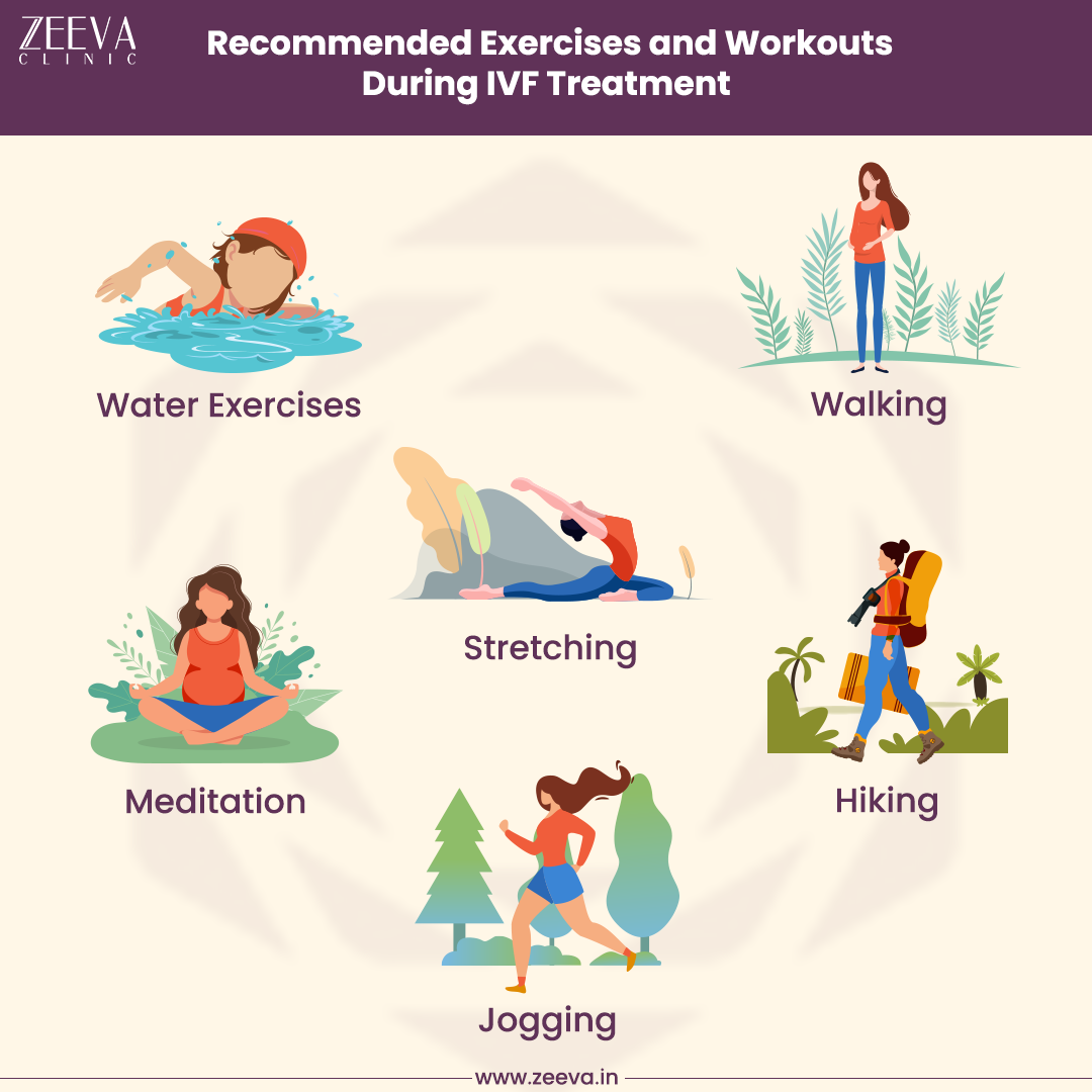 IVF Exercises and Workouts