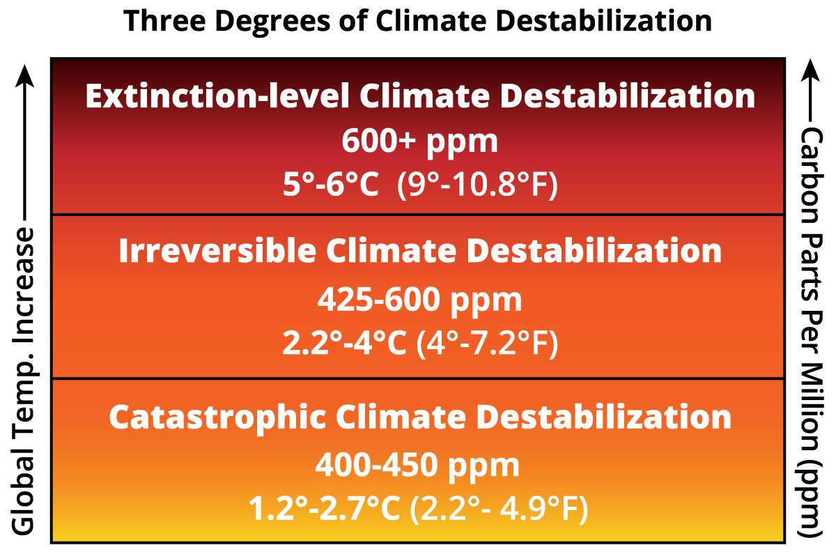 Chapter_2_Climate_Destabilization.png