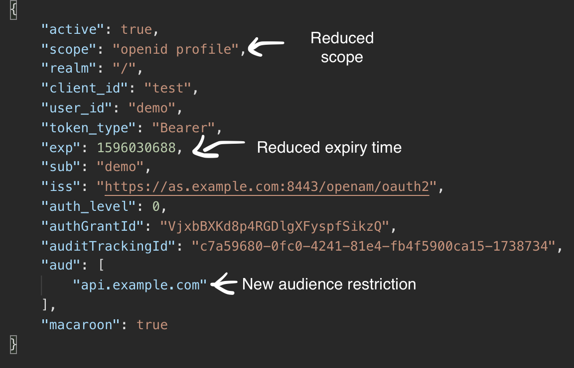 The updated JSON response from the introspection endpoint, showing the reduced scope, expiry, and audience due to the caveats added to the token.