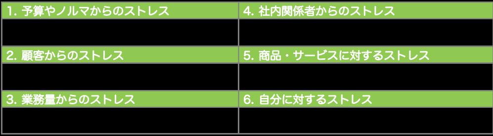6つのストレス