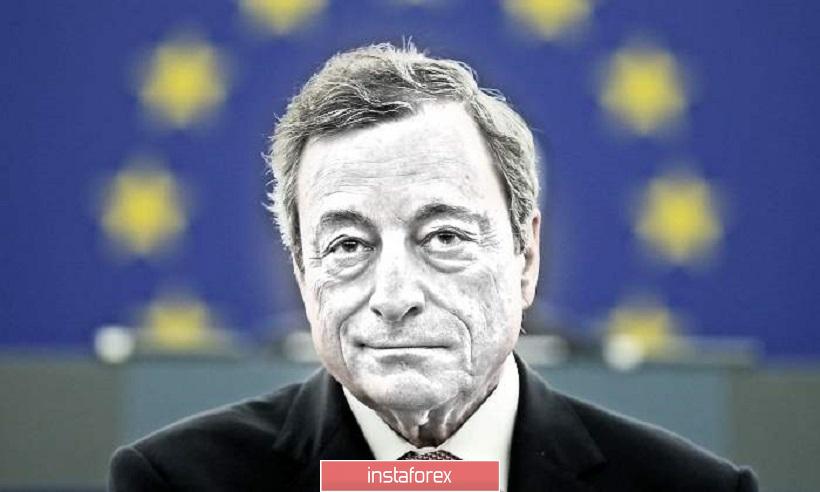 InstaForex Analytics: EUR/USD: слабо евро, слаб долар