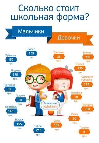 цены на школьные вещи в 2014 году