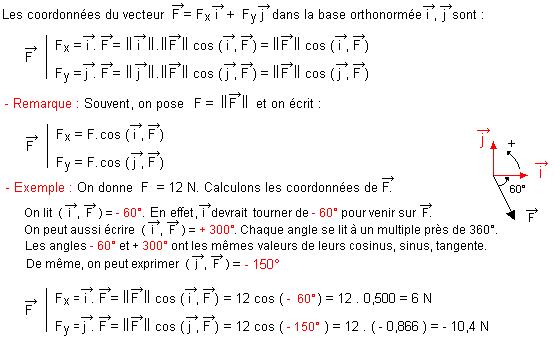 Physique physicchimie physique chimie au coll ge et - Glissement d un solide sur un plan incline ...