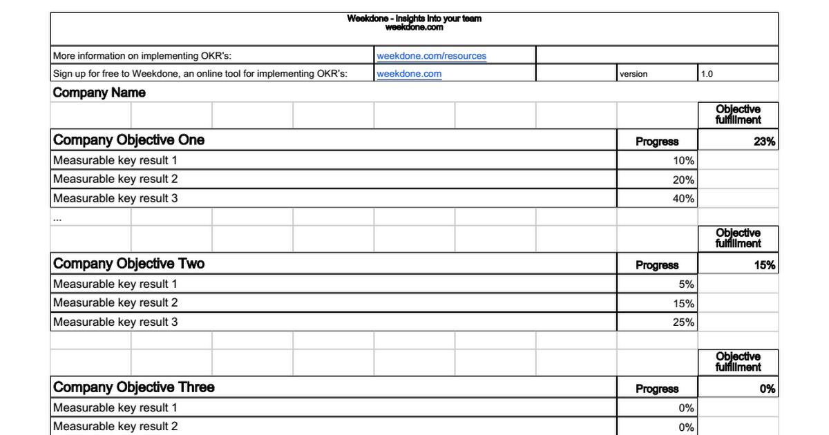 Okr Report Spreadsheet Template By Weekdone Google Sheets