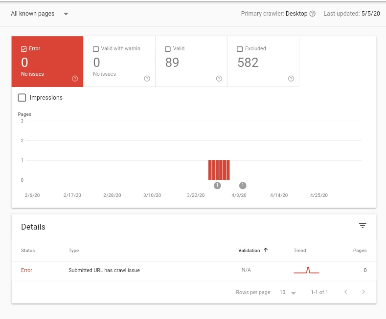 search console coverage dashboard
