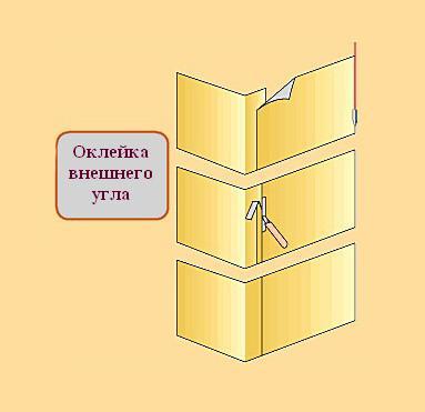 D:\БИЗНЕС\ДИМА\Обои\картинки как клеить обои\оклеивание внешнего угла.jpg