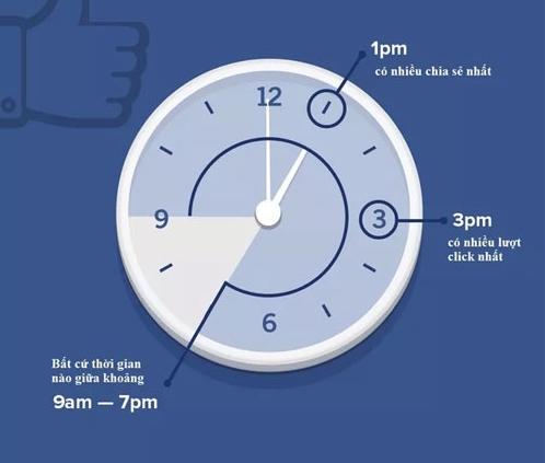 "201609271710206403_11%20cách%20câu%20like%20cực%20hiệu%20quả%20trên%20Facebook%209 11 cách ""câu"" like cực hiệu quả trên Facebook"