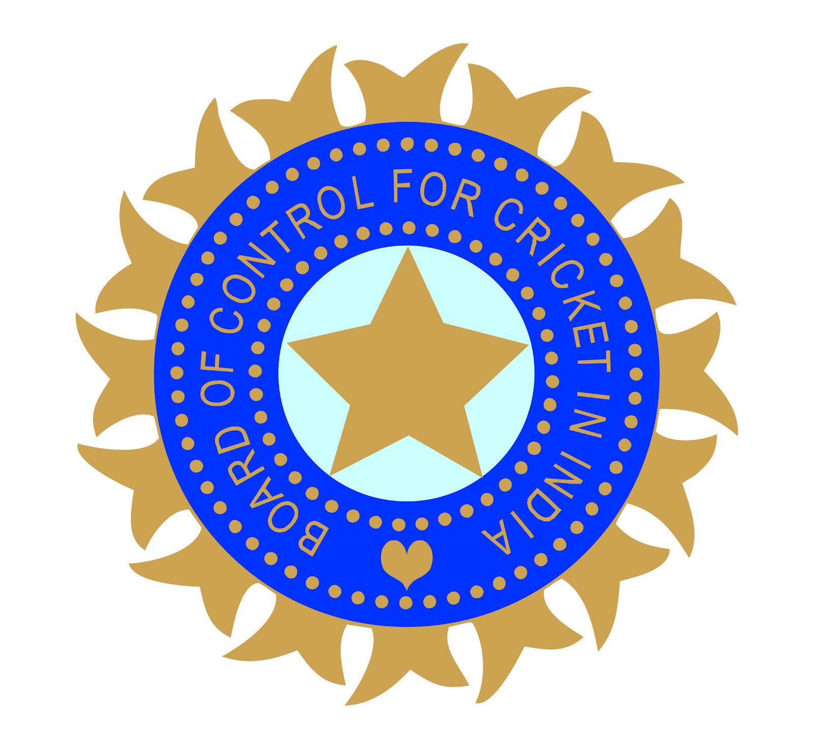 10 Best Cricket Team in The World