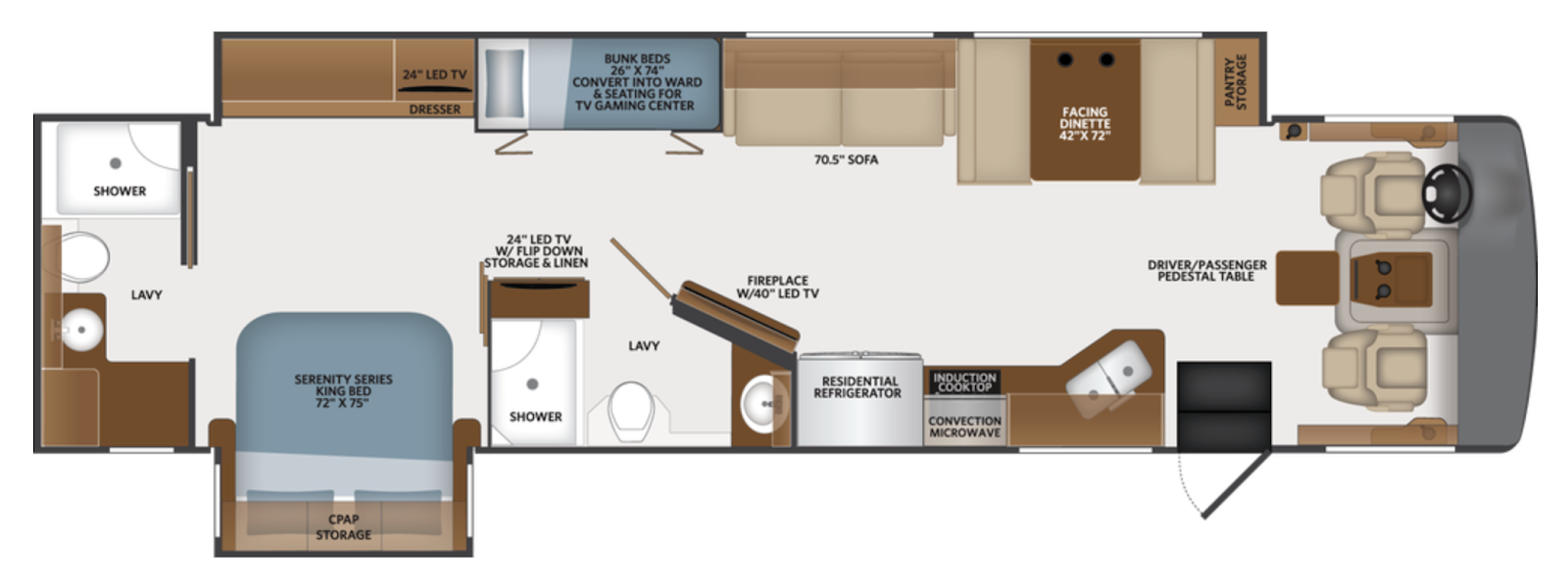 Floor plan for the family-friendly Fleetwood Southwind 37F Class A.