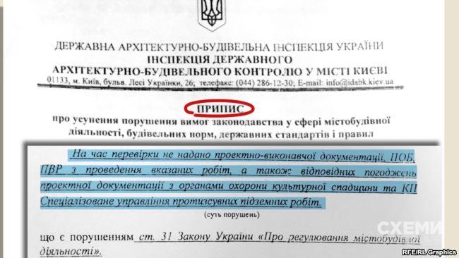 """Копія припису інспекторів ДАБІ з описом усіх порушень збереглася у редакції """"Схем"""""""