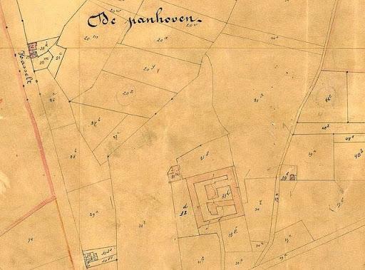 Panoven Panhoven