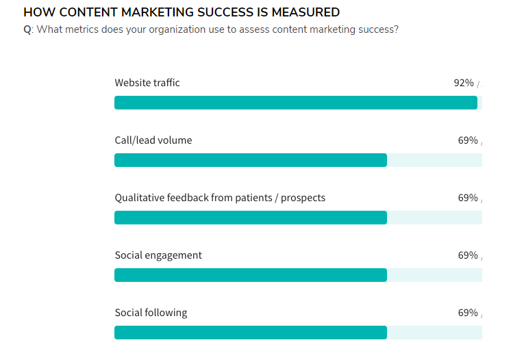 content marketing, marketing de saúde