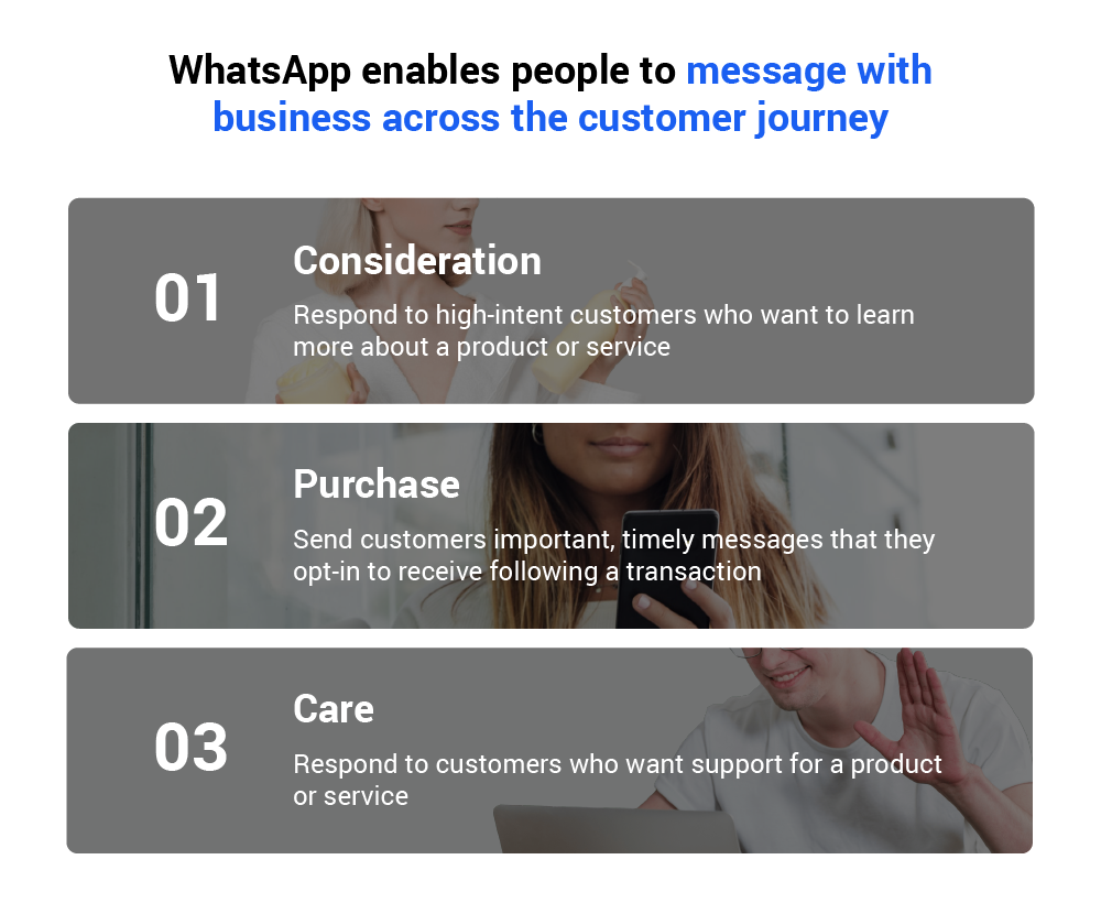 Stages of whatsapp for business messenger marketing