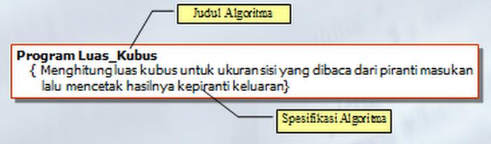 Logika Dan Algoritma La103f Widuri