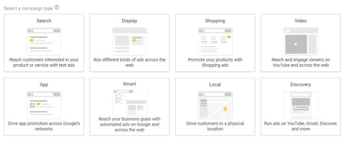 google campaign types for ad planning