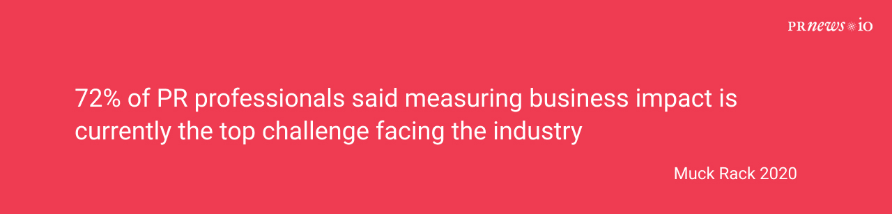 how does  pr specialists measure business impact.