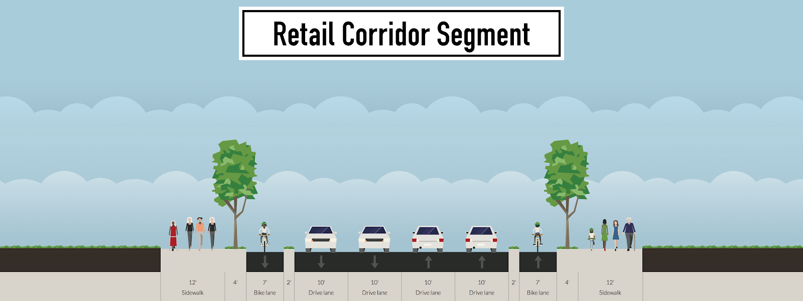 Retail Corridor Segment v2.jpg