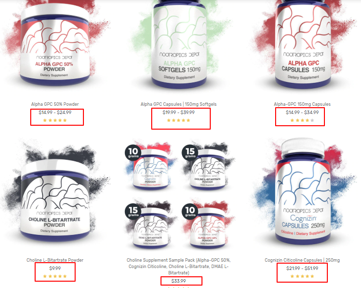 Nootropics Depot Coupon Review - Price Policy