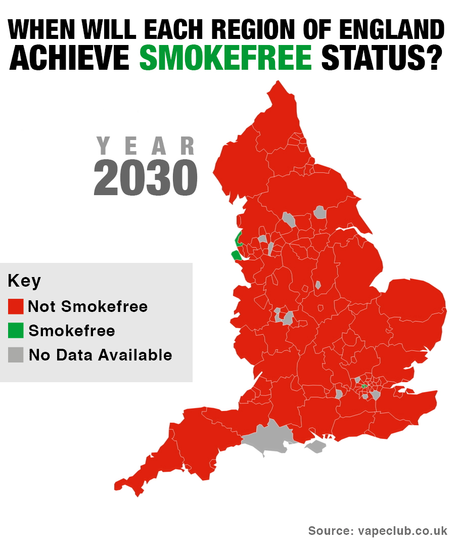 Will England Be Smokefree by 2030?