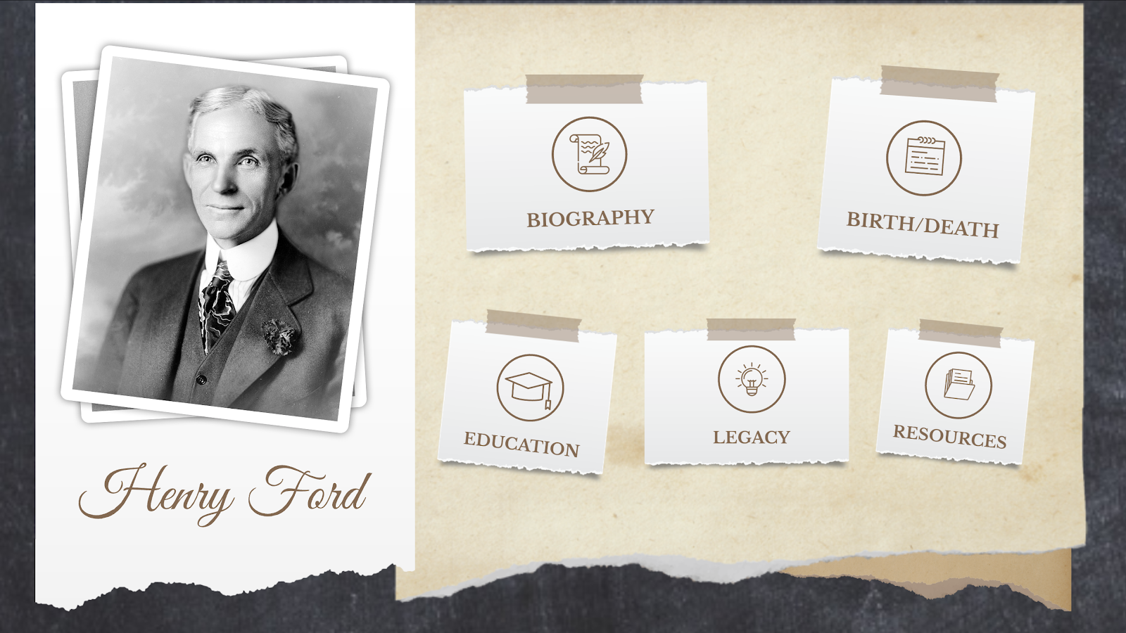 For history or English school projects, try using this Prezi presentation on Henry Ford.