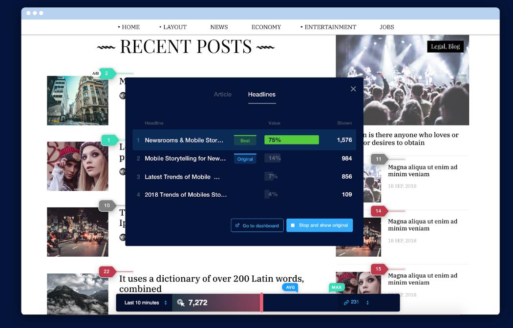 io technologies for news websites