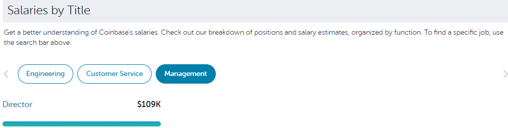 What's the Average Salary at Coinbase? - Bitcoin Market Journal