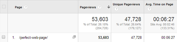 Statistics screenshot