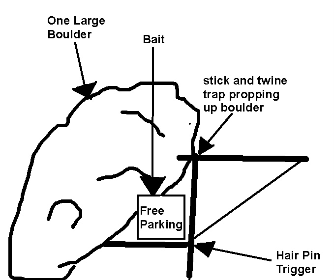 Figure 2: Hair pin dead drop for self driving car capture