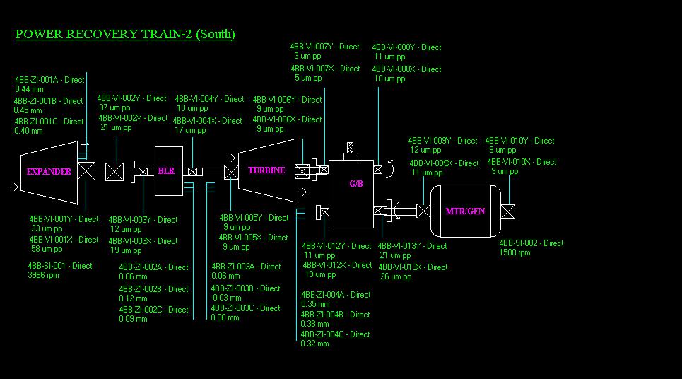 machine monitoring system diagram