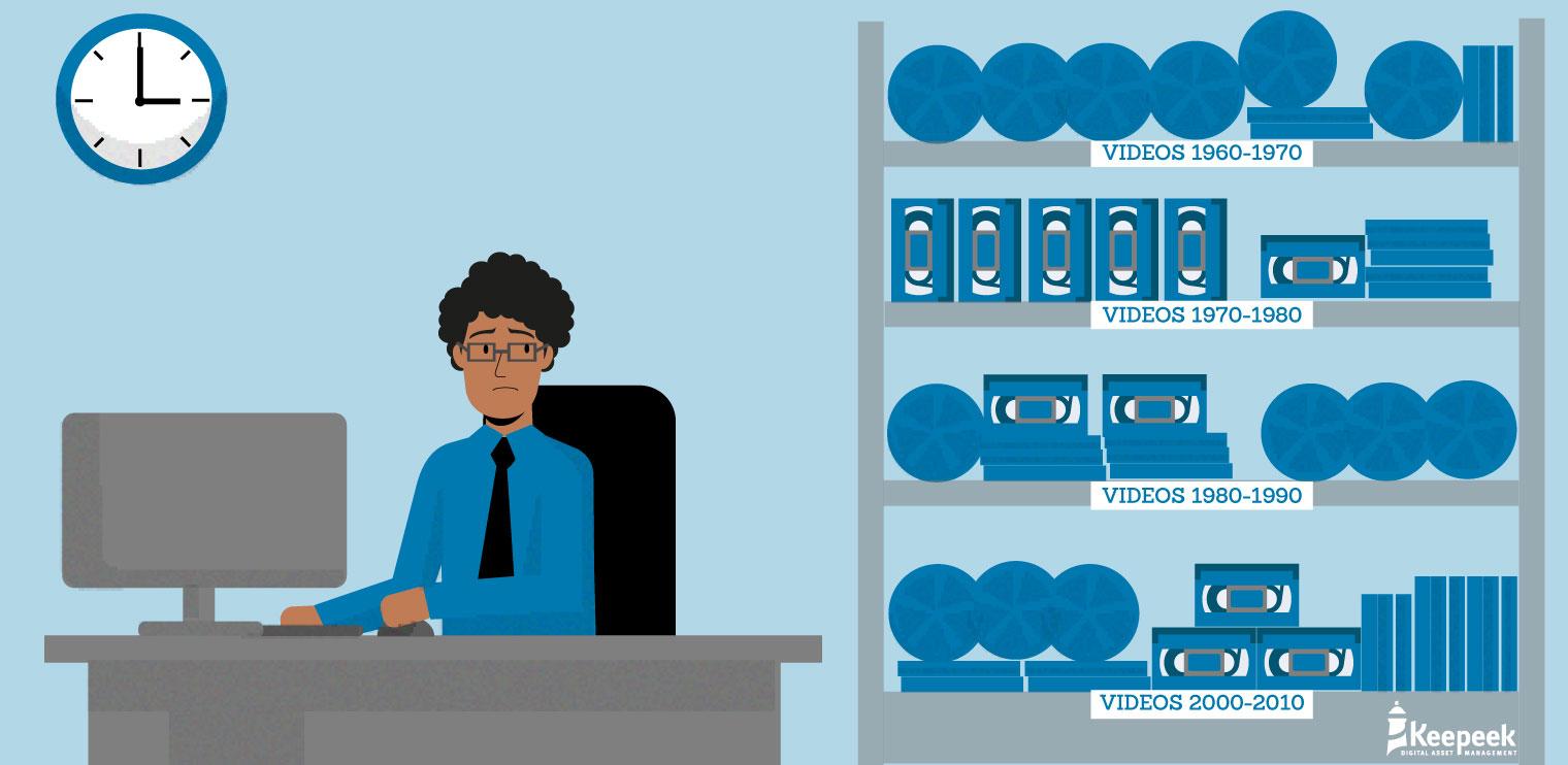 stockage des vidéos sur le cloud : une option rentable pour valoriser son fonds patrimonial