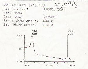 uv vis spectroscopy machine
