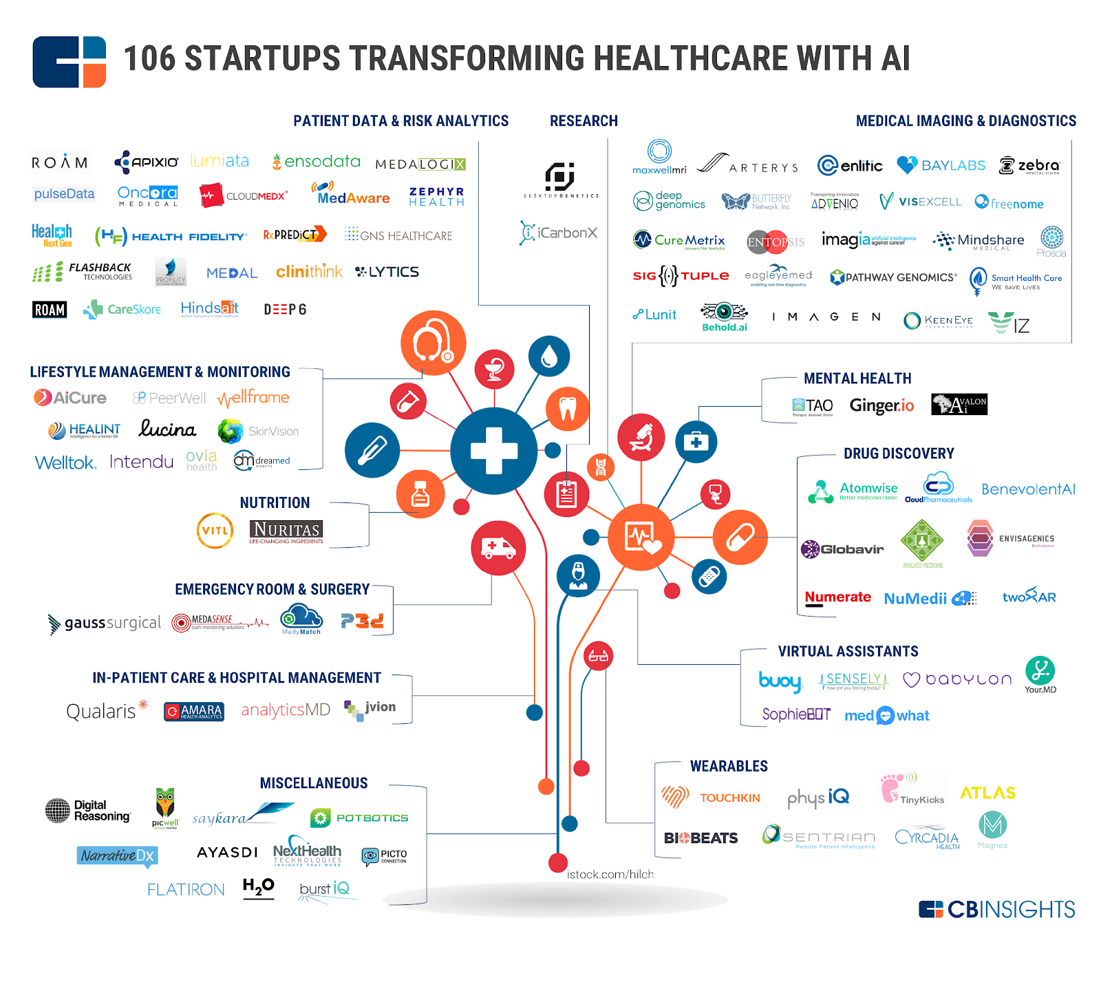 ealthcare_AI_map_2016_1