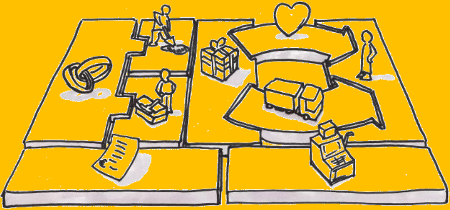 desenho business model canvas