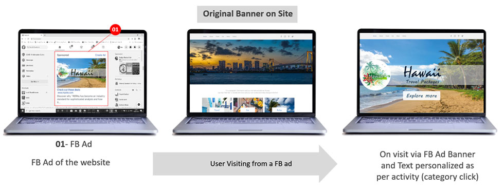 personalized homepage banner