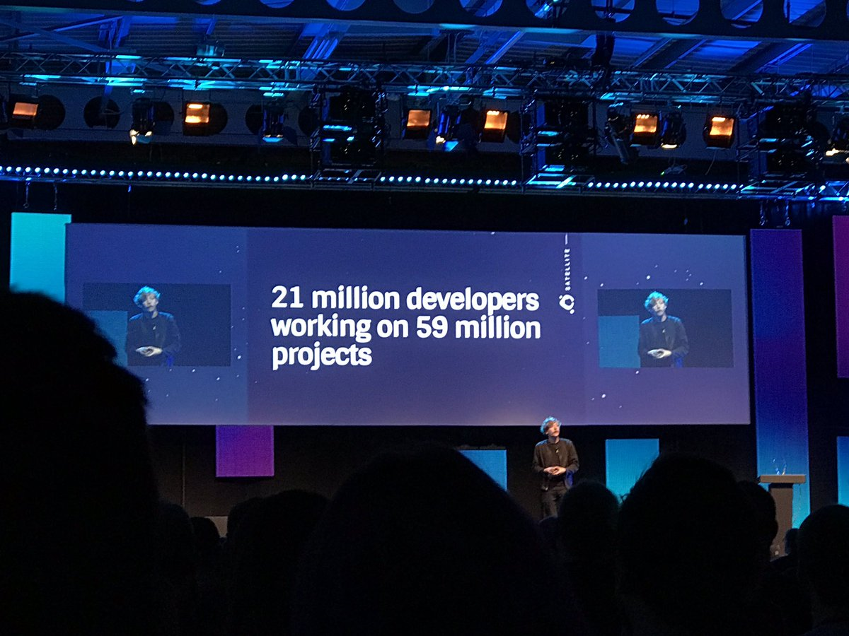 Just how many darned developers are there in the world? GitHub is