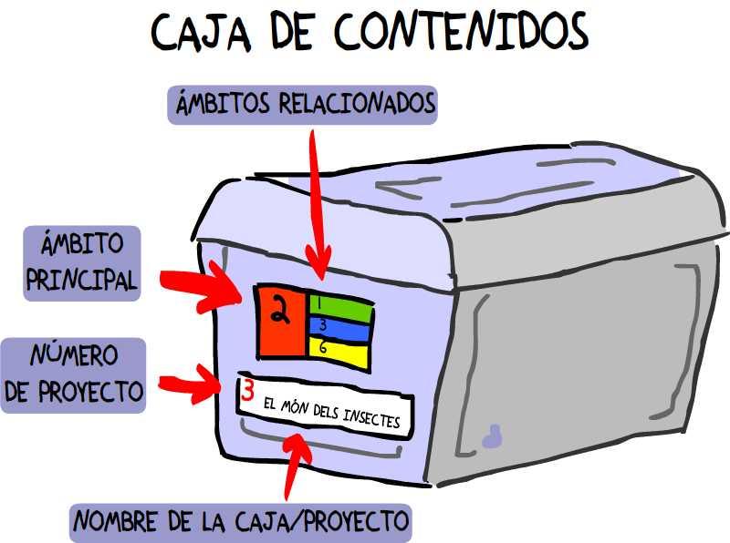 CAJA DE CONTENIDOS CAST.jpg