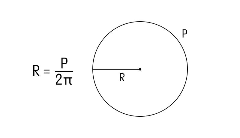 формула радиуса окружности, если известна длина