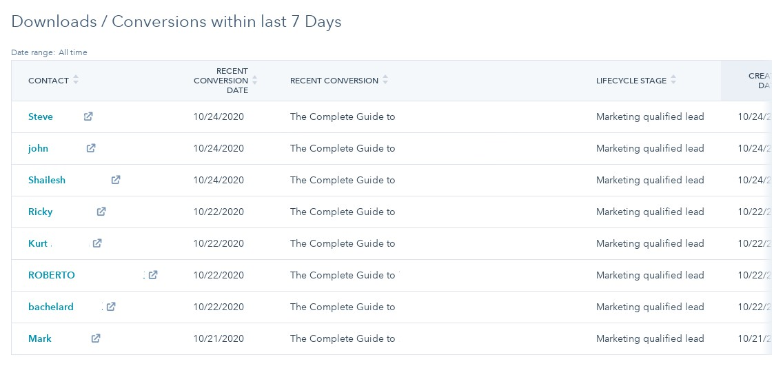 Screenshot HubSpot ABM Report