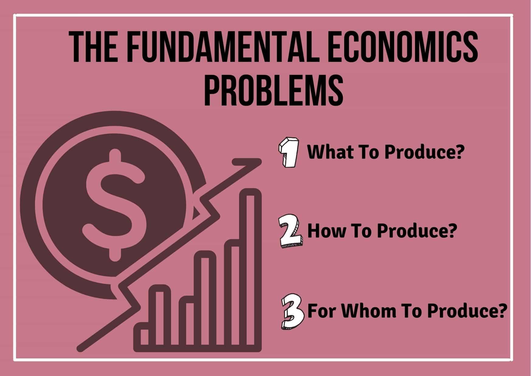 Fundamental Economics Problem