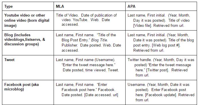 argument essay structure YouTube