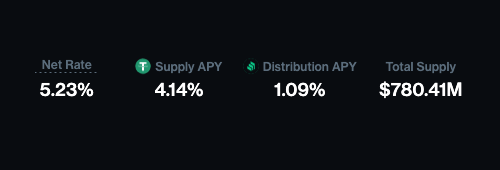 Interest rate for DeFi protocol, Compound Finance