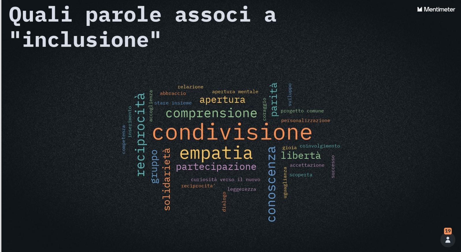 """una """"nuvola di parole"""" in risposta alla domanda """"quale parola associ a inclusione"""""""