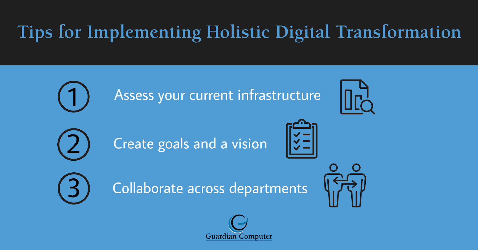 Check out our infographic or keep reading for 3 tips for implementing holistic digital transformation.