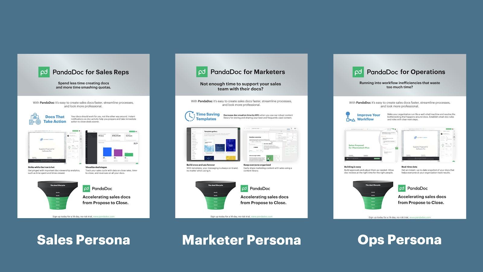 Develop_buyer_personas_PandaDoc