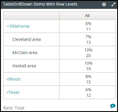 DB_tabledrilldown.png