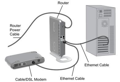 Modem vs Router vs Ethernet