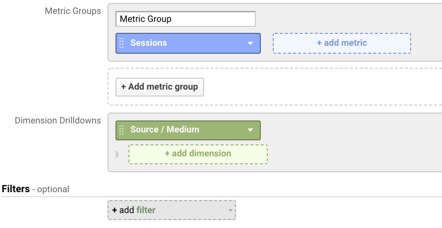 how to choose metrics and dimensions in google analytics